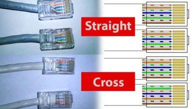 Photo of Cara Menyusun Kabel Cross dan Straight pada Kabel UTP